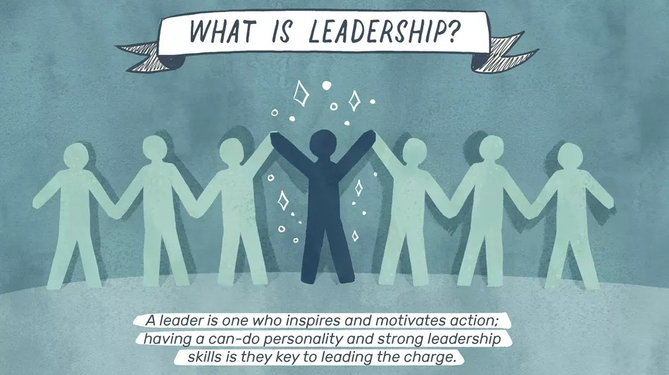 什么是领导力